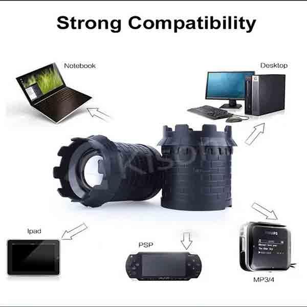 Loa Laptop Kisonli A101