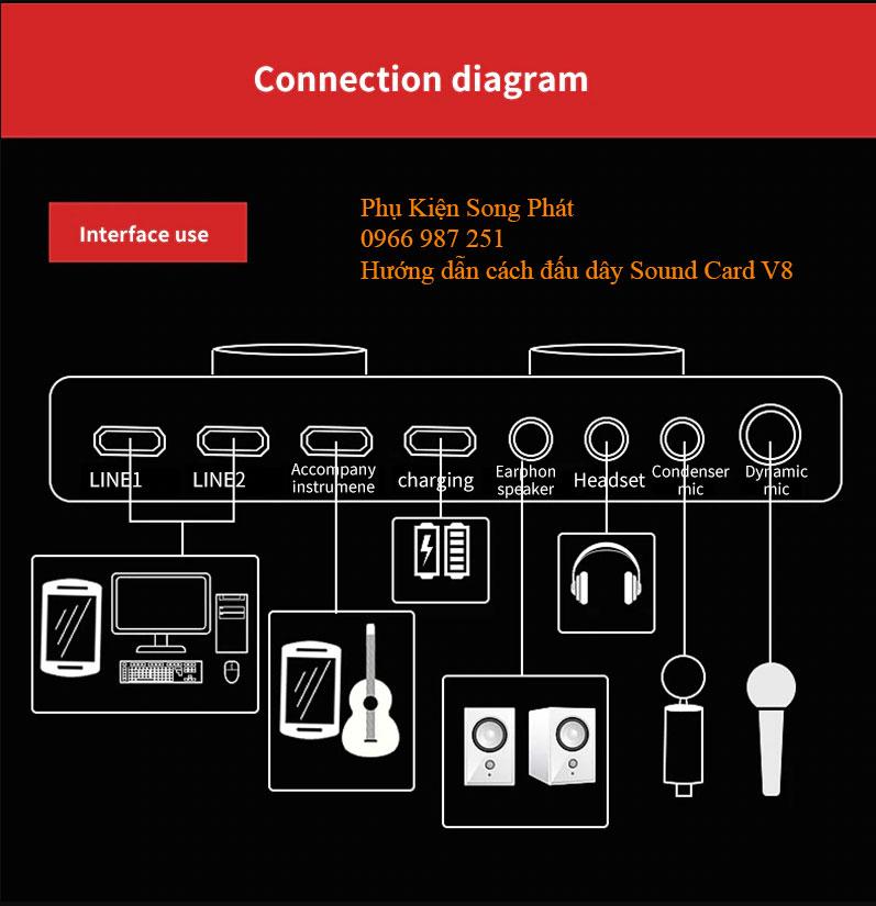 Hướng dẫn cách đấu dây Sound Card ZANSONG V8