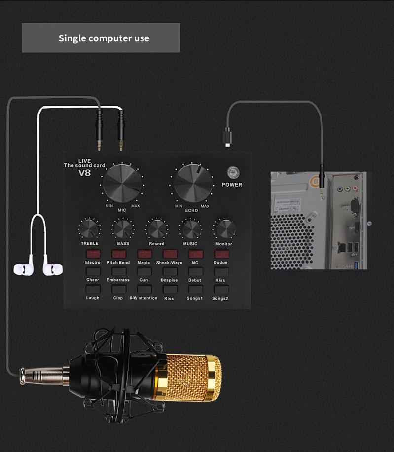Sơ đồ kết nối vi tính Sound Card ZANSONG V8