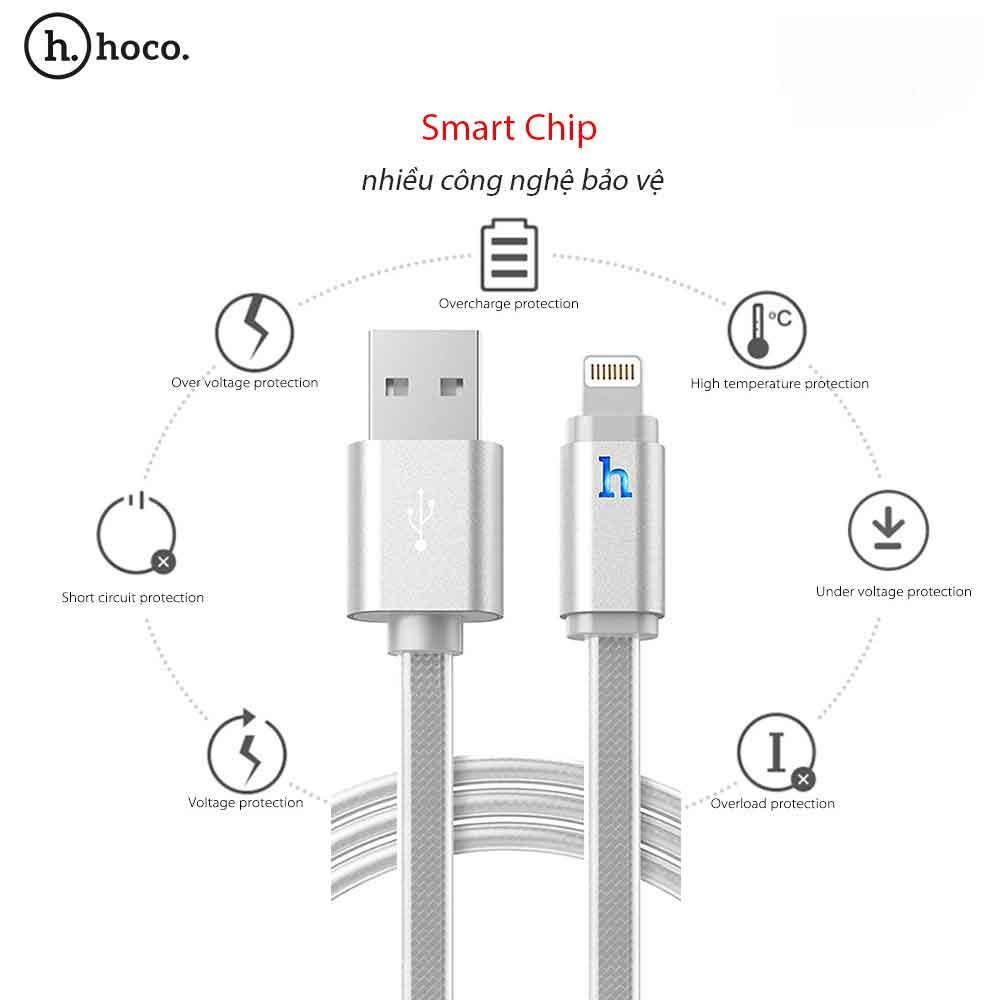 Công nghệ Hoco UPL12 30 cm