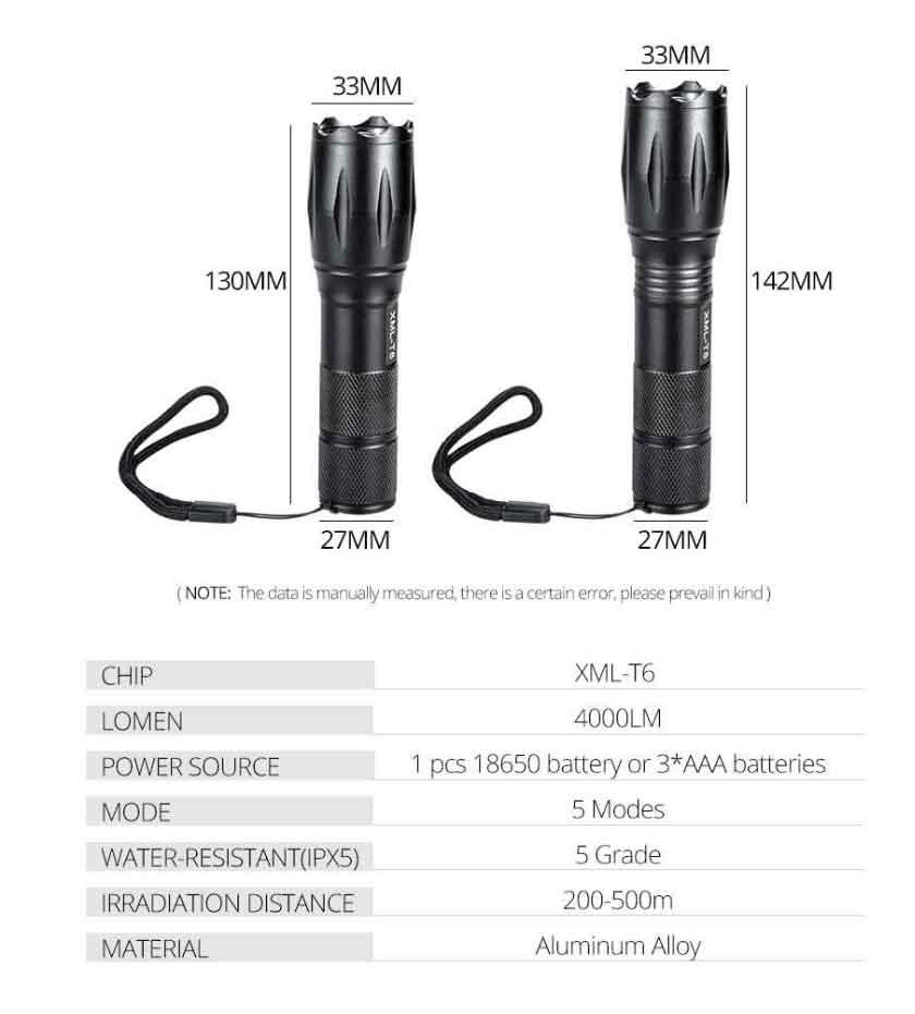 Thông số kỹ thuât đèn pin XMl T6