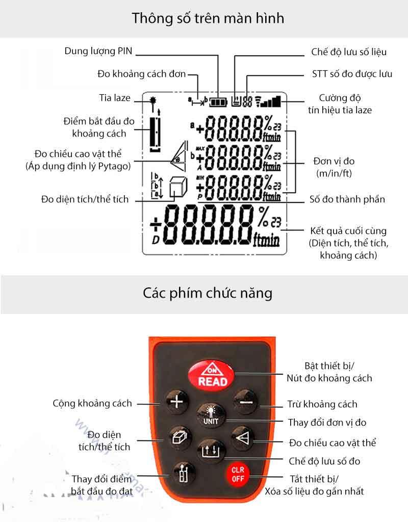 Thông số và chức năng màn hình thước đo laser