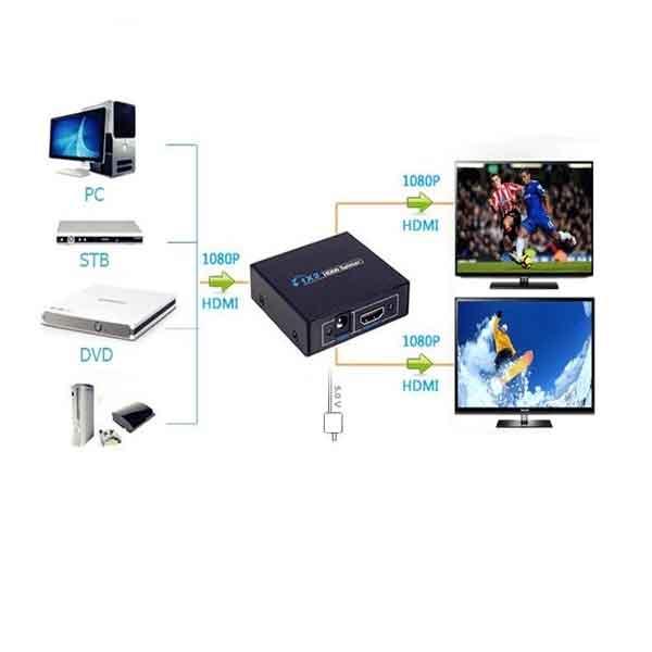 Dây chia HDMI 1 ra 2