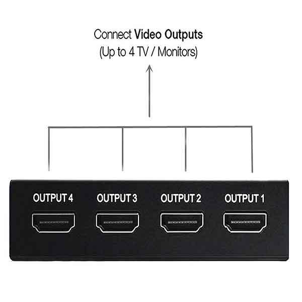 bộ chia HDMI cho TIVI