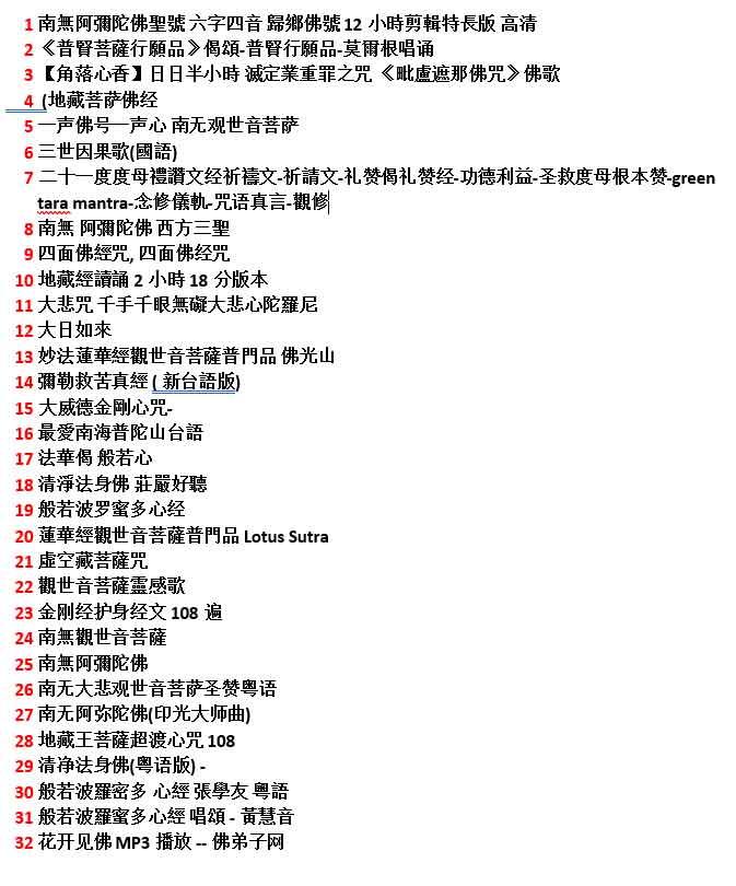 Danh Sách Kinh Niệm Phật Tiếng Hoa